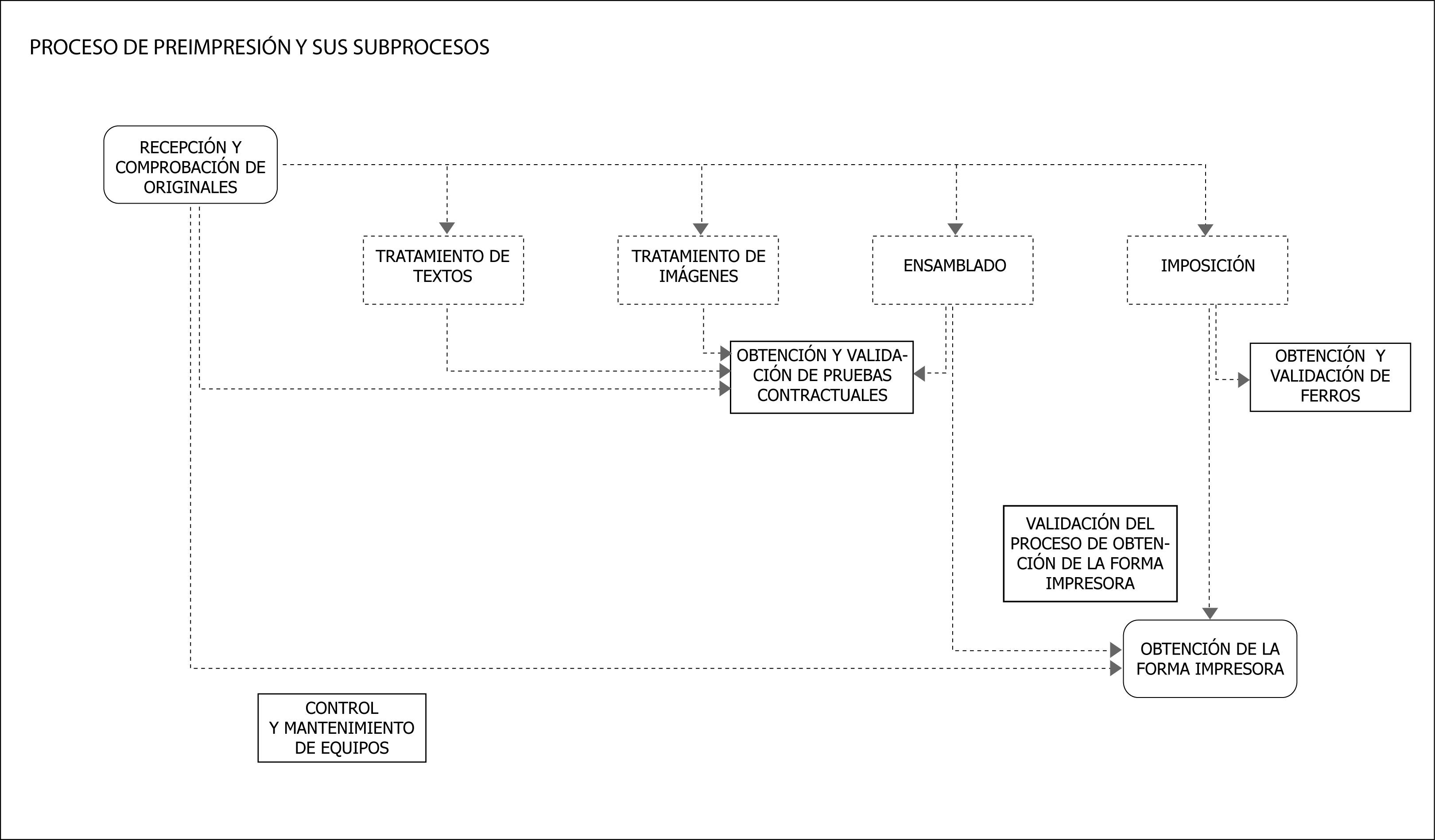 Las siete herramientas de la calidad diagrama de flujo jess diagrama ccuart Choice Image