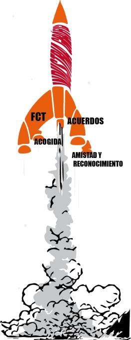 pilares escuela gráfica-empresa gráfica, jesus garcia jimenez, jesusgarciaj, ilustración blog calidad gráfica, fct