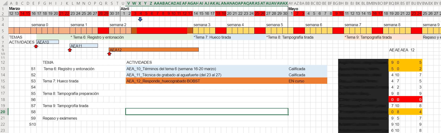 Cronograma Módulo Impresión Barjorrelieve para la formación online periodo Covid19